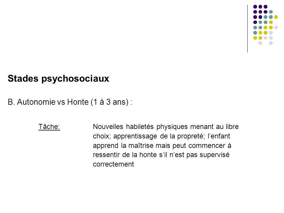 Stades psychosociaux B. Autonomie vs Honte (1 à 3 ans) :