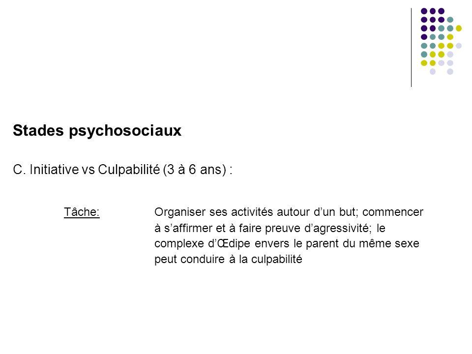Stades psychosociaux C. Initiative vs Culpabilité (3 à 6 ans) :