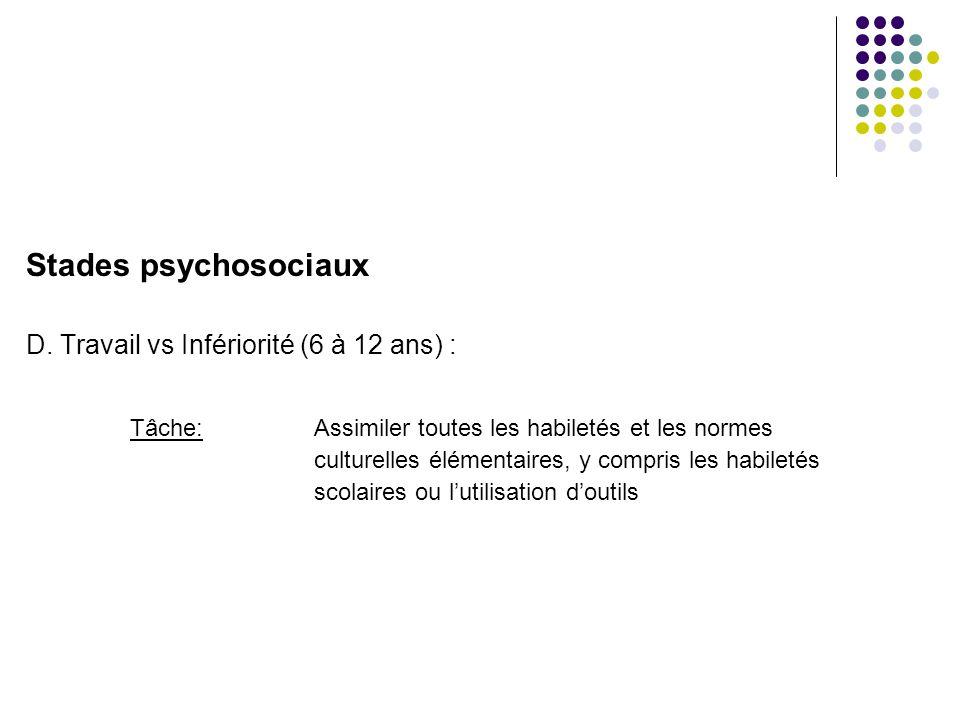 Stades psychosociaux D. Travail vs Infériorité (6 à 12 ans) :