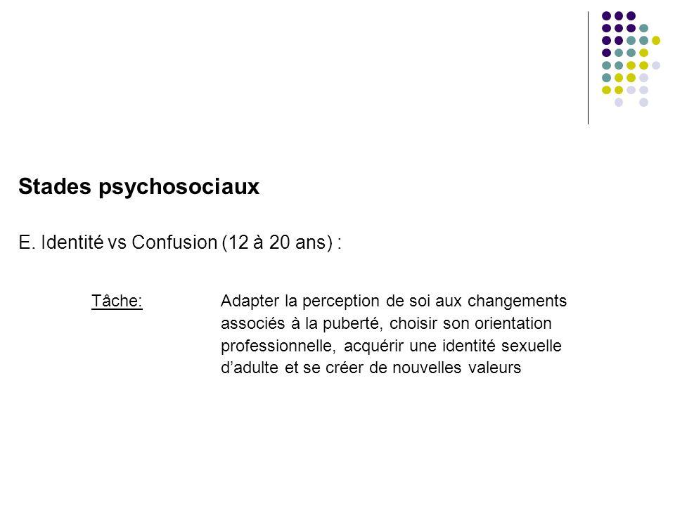 Stades psychosociaux E. Identité vs Confusion (12 à 20 ans) :