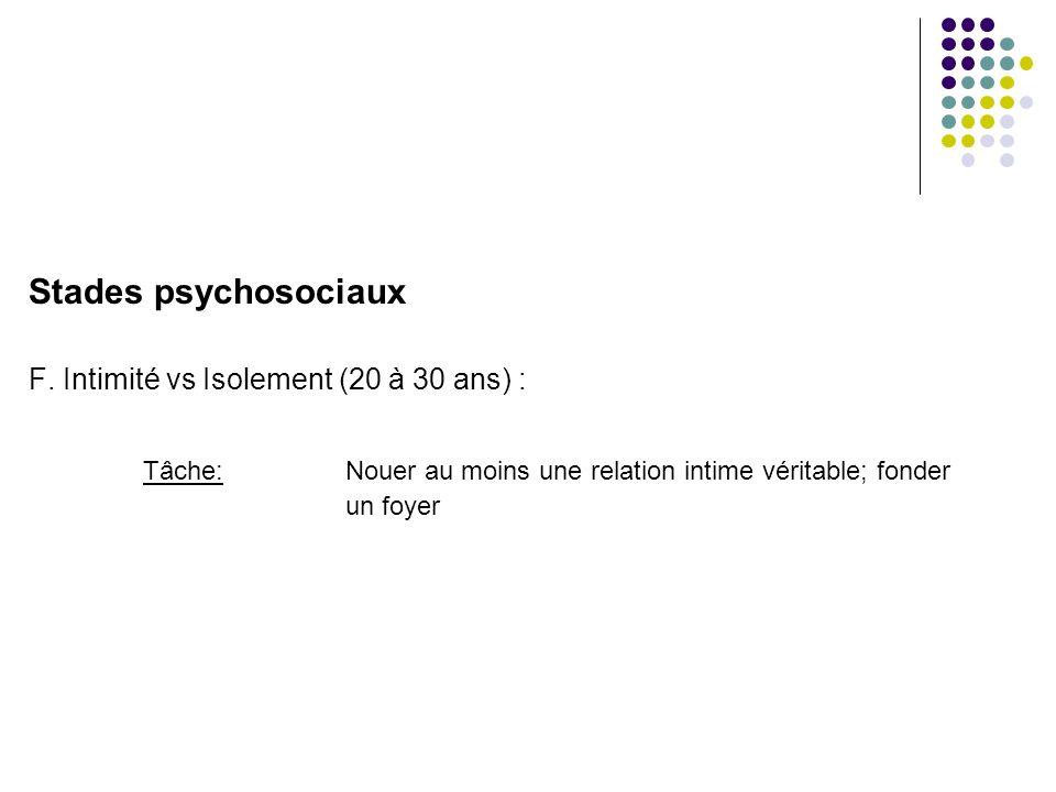 Stades psychosociaux F. Intimité vs Isolement (20 à 30 ans) :