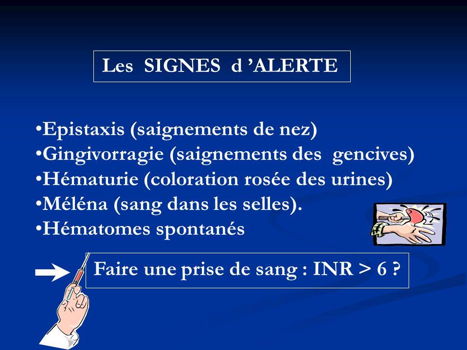 Les SIGNES d 'ALERTE Epistaxis (saignements de nez) Gingivorragie (saignements des gencives) Hématurie (coloration rosée des urines)