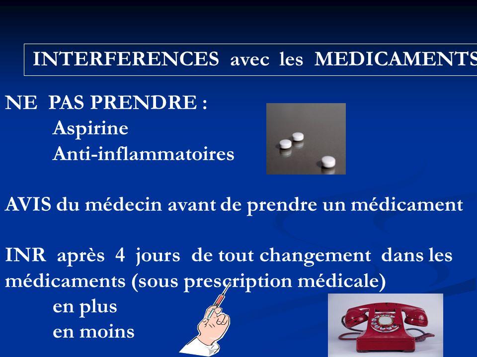 INTERFERENCES avec les MEDICAMENTS