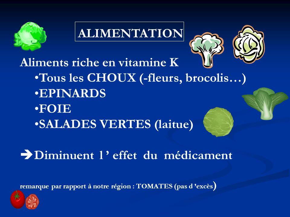 Aliments riche en vitamine K Tous les CHOUX (-fleurs, brocolis…)