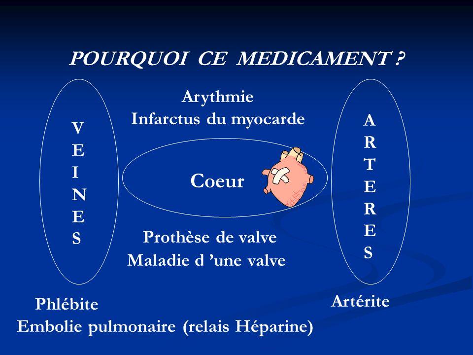 POURQUOI CE MEDICAMENT