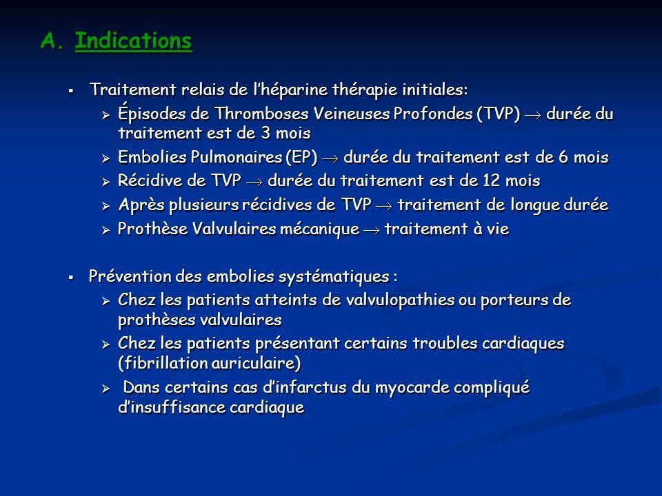 A. Indications Traitement relais de l'héparine thérapie initiales: