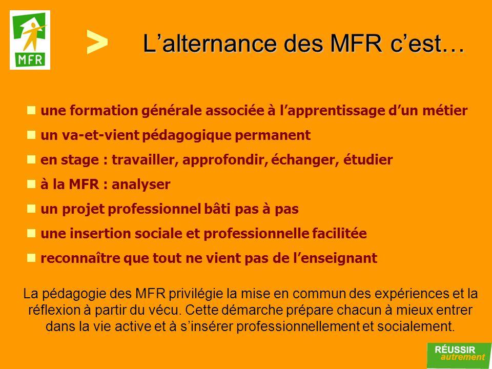 L'alternance des MFR c'est…