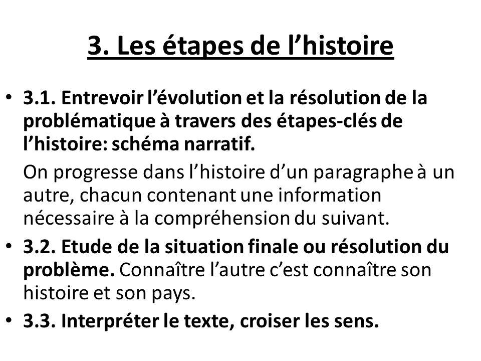 3. Les étapes de l'histoire