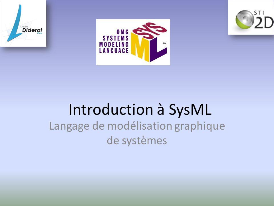 Langage de modélisation graphique de systèmes