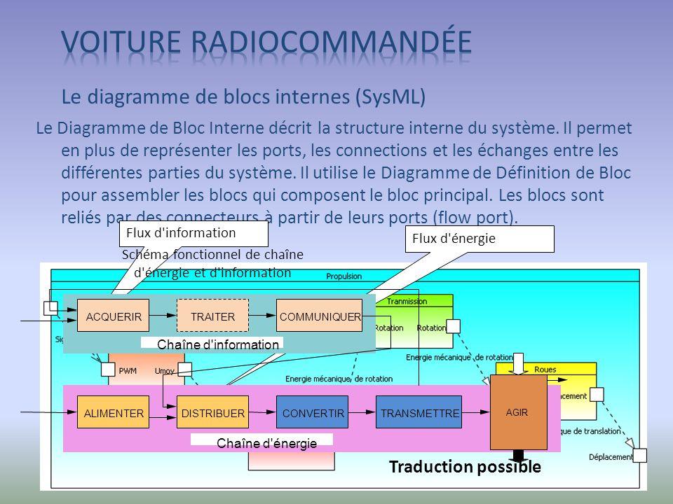 Schéma fonctionnel de chaîne d énergie et d information