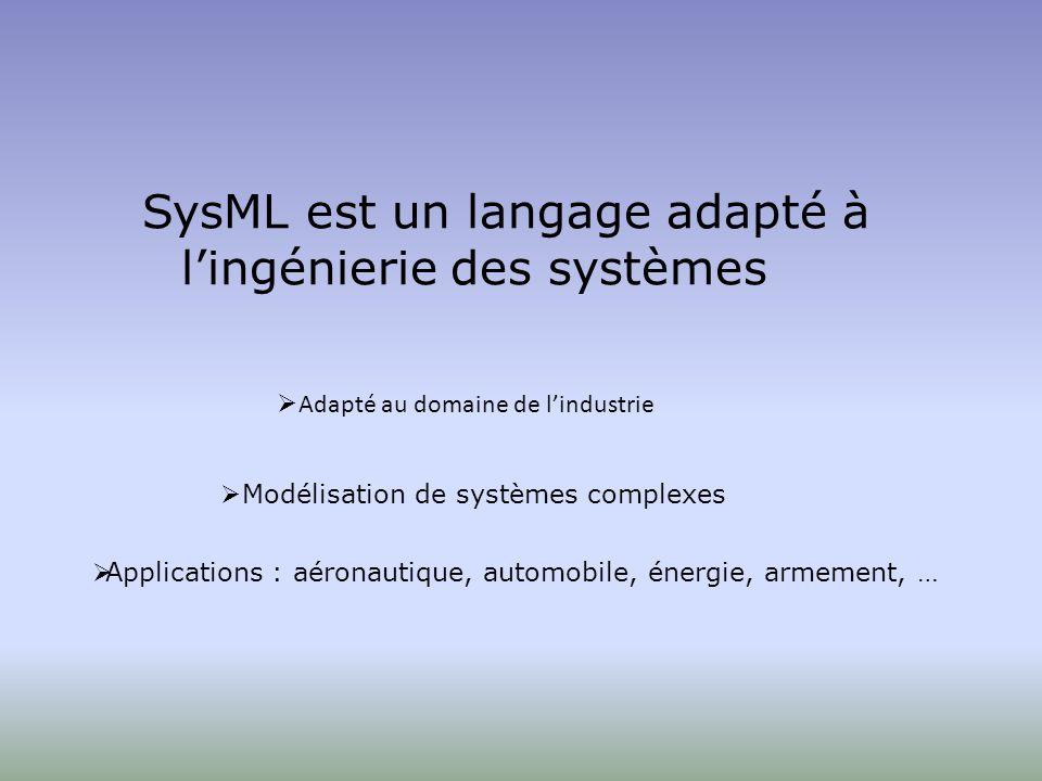 SysML est un langage adapté à l'ingénierie des systèmes