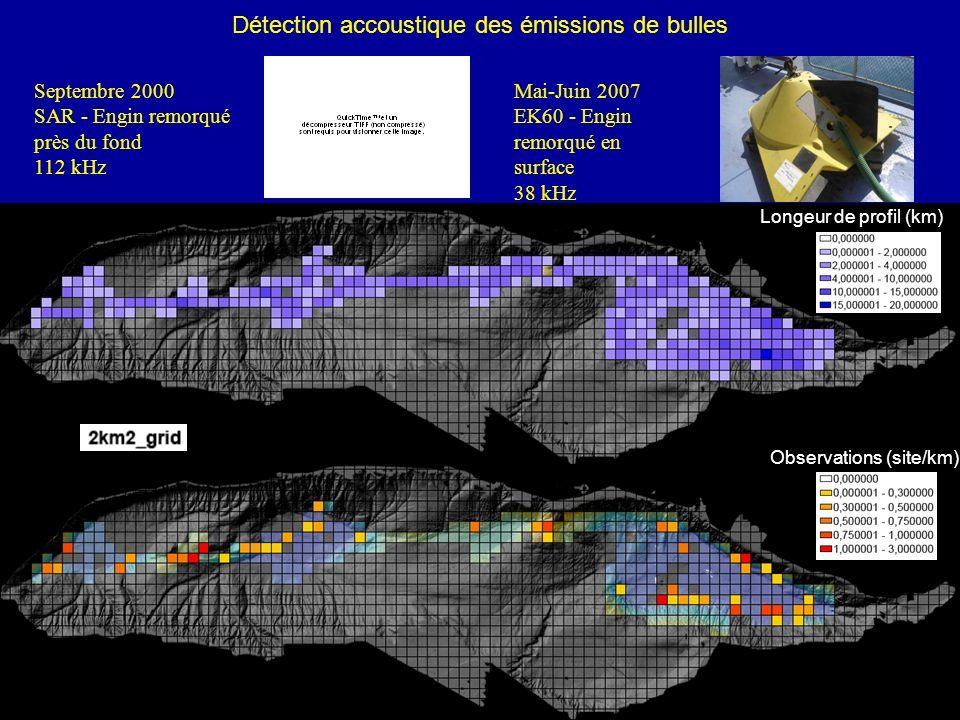 Détection accoustique des émissions de bulles
