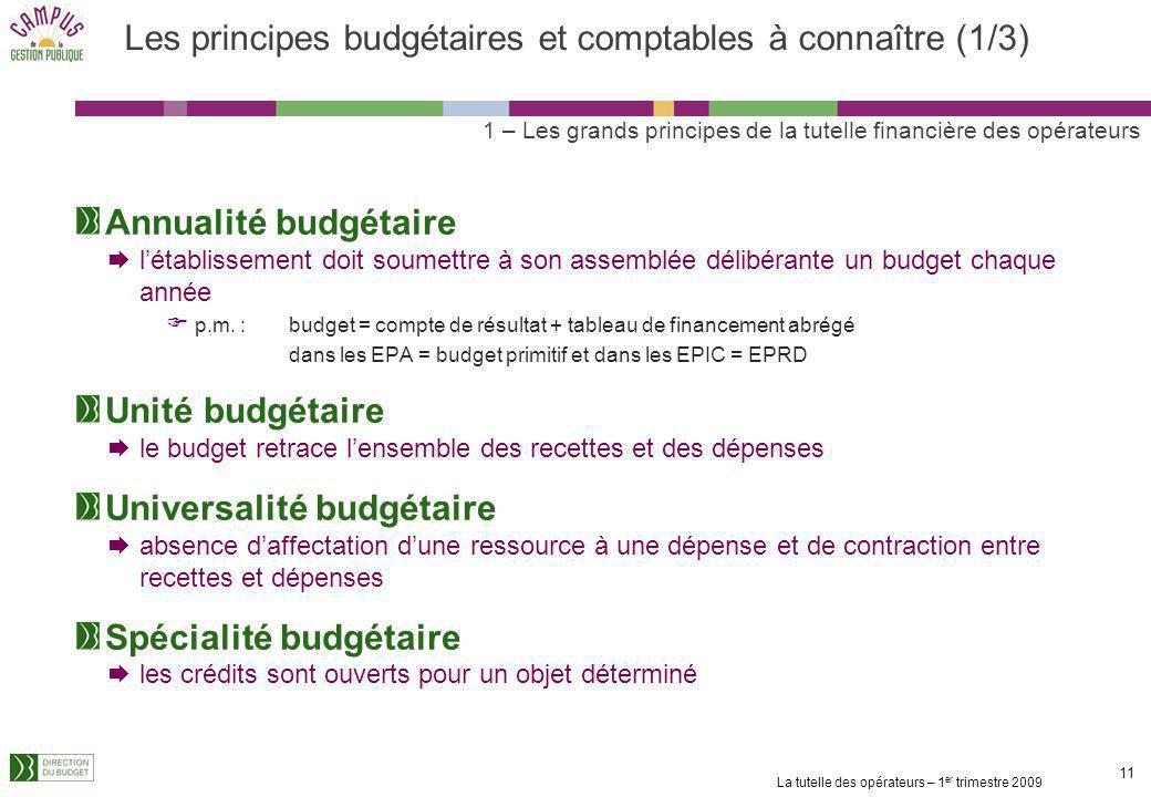 Les principes budgétaires et comptables à connaître (1/3)