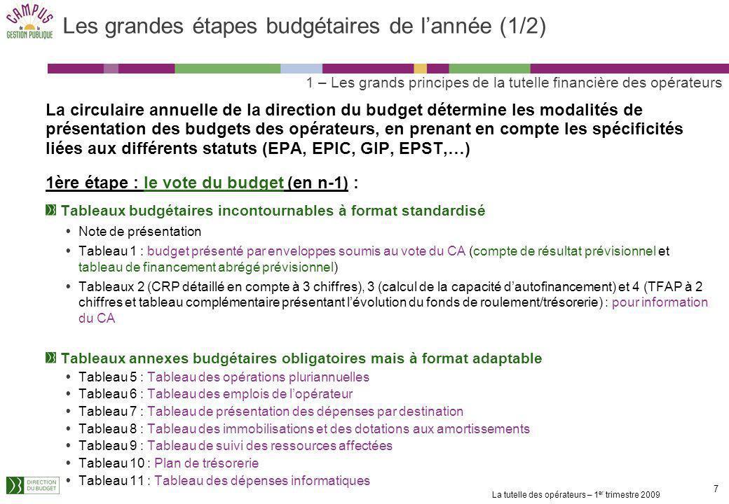 Les grandes étapes budgétaires de l'année (1/2)