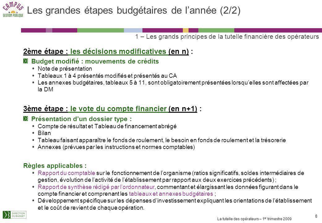 Les grandes étapes budgétaires de l'année (2/2)