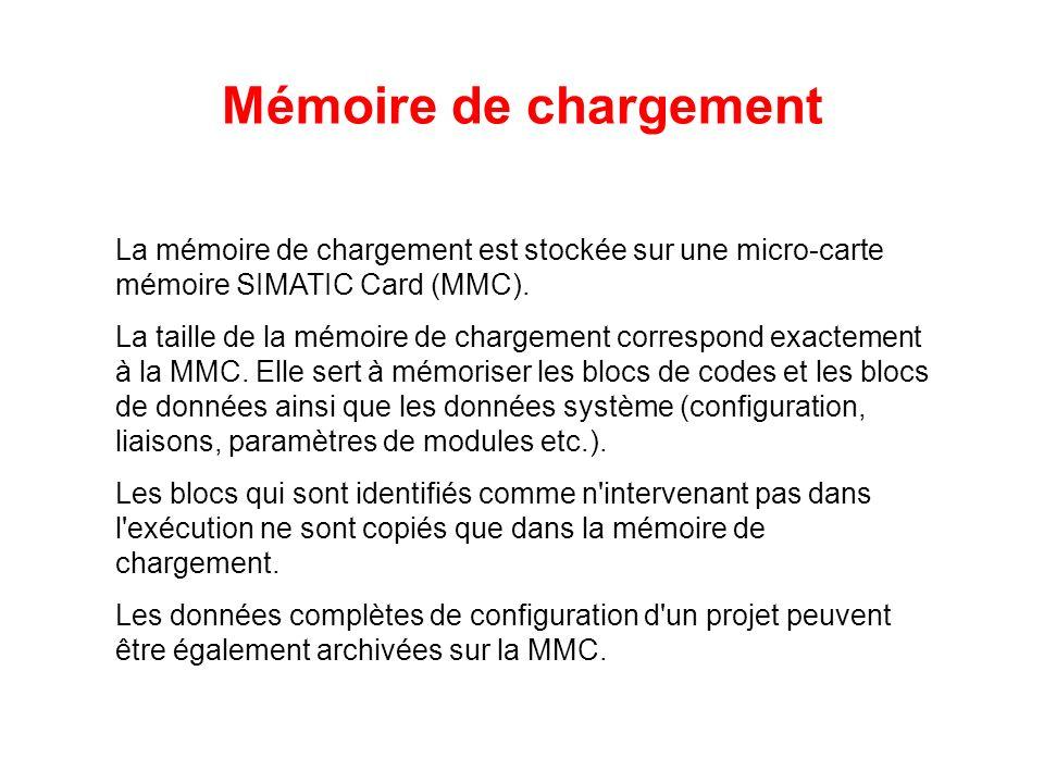 Mémoire de chargementLa mémoire de chargement est stockée sur une micro-carte mémoire SIMATIC Card (MMC).