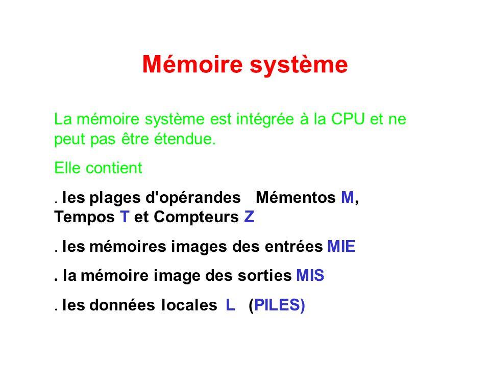 Mémoire système La mémoire système est intégrée à la CPU et ne peut pas être étendue. Elle contient.
