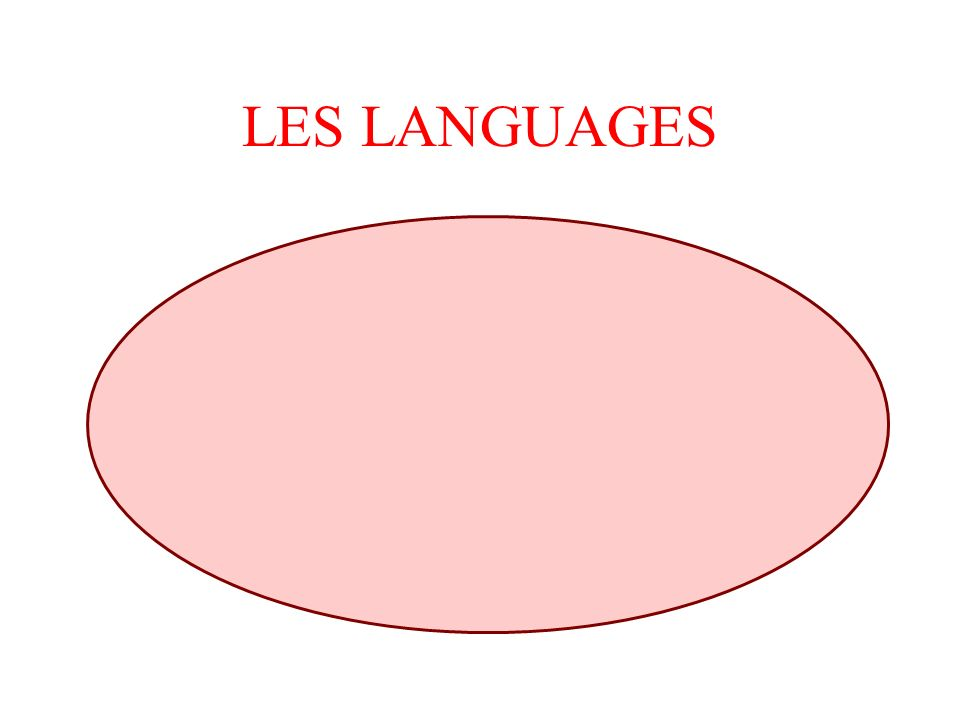 LES LANGUAGES CONT LOG SCL Langage à contact LD