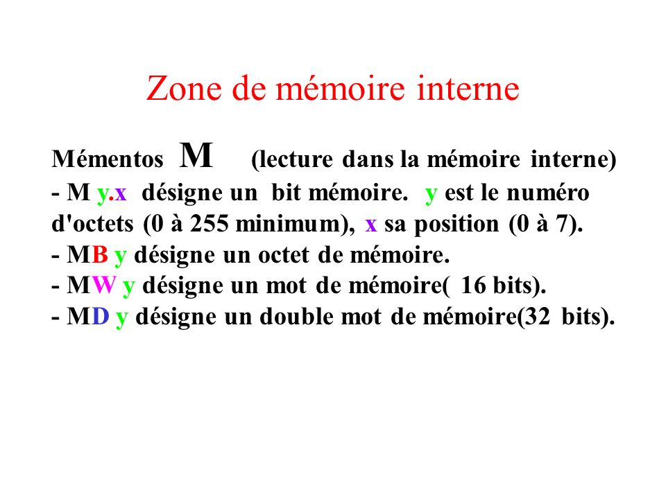 Zone de mémoire interne