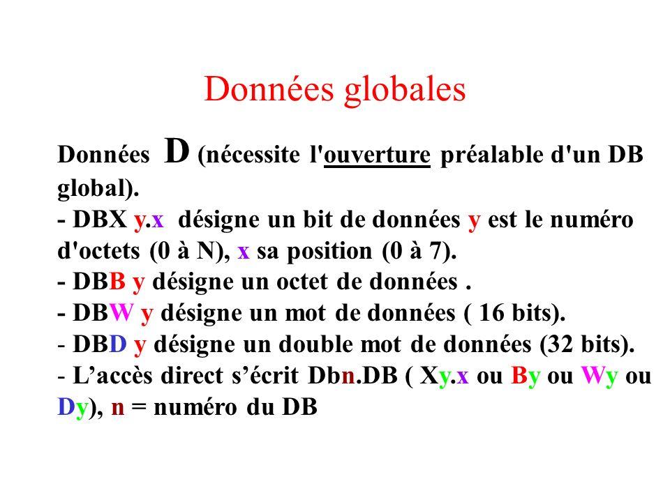 Données globales Données D (nécessite l ouverture préalable d un DB global).