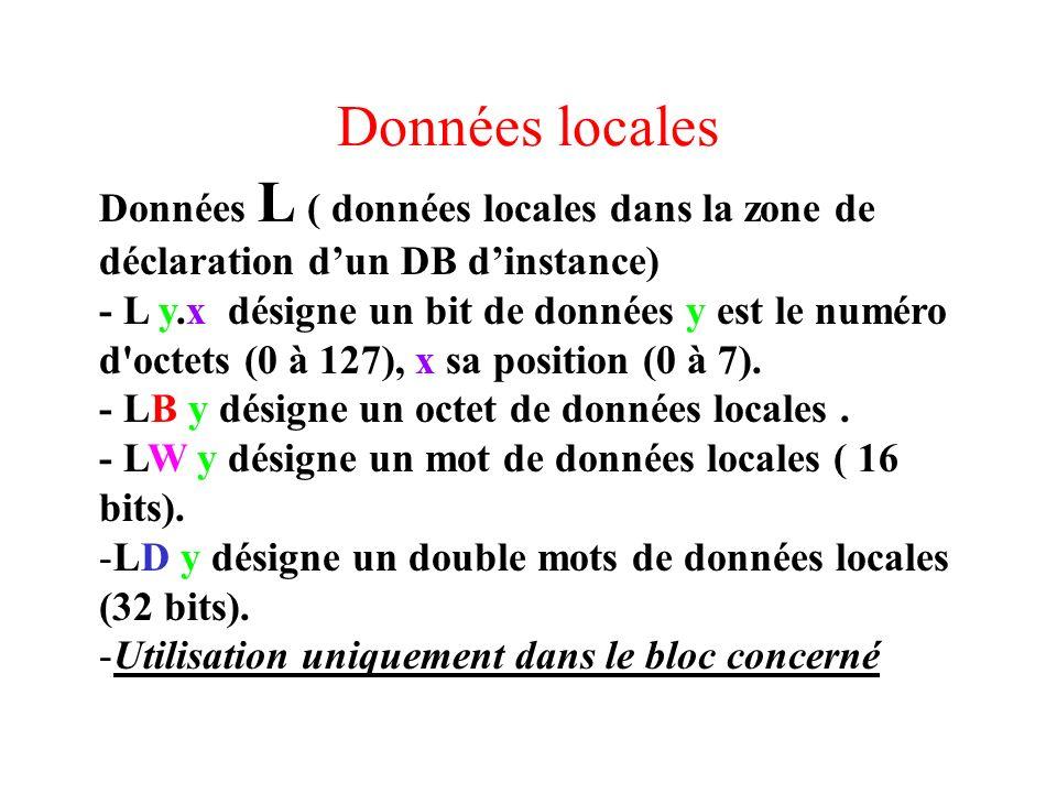 Données locales Données L ( données locales dans la zone de déclaration d'un DB d'instance)