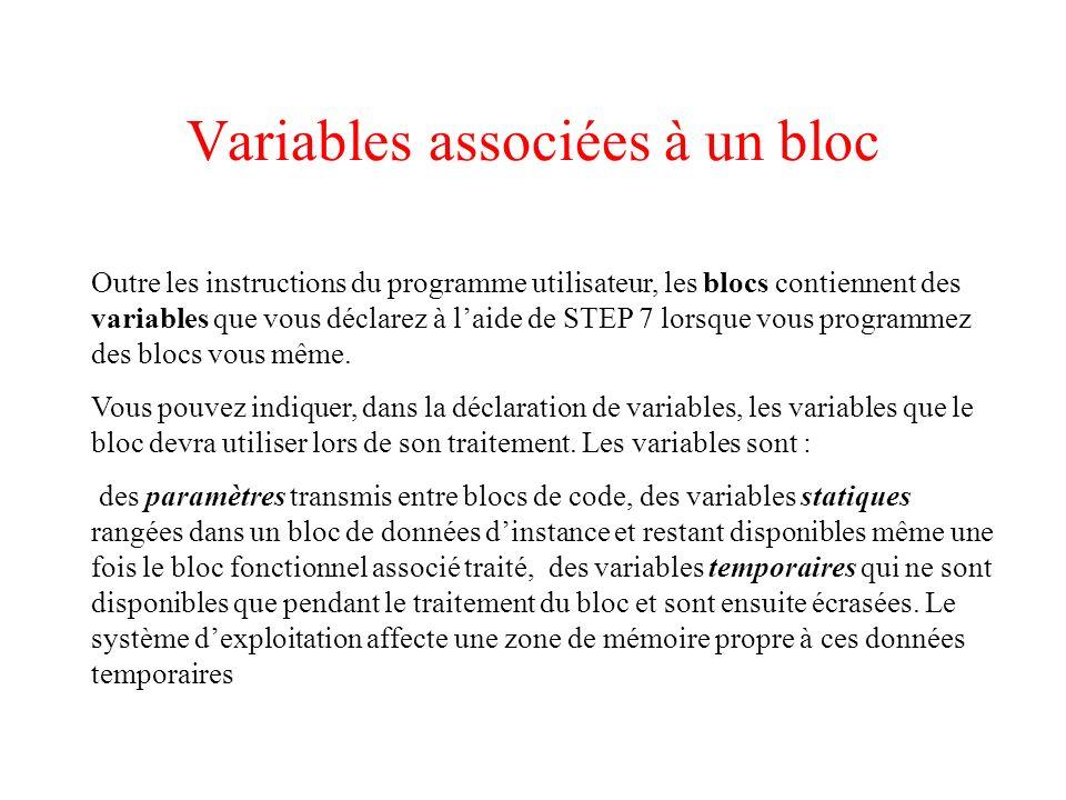 Variables associées à un bloc