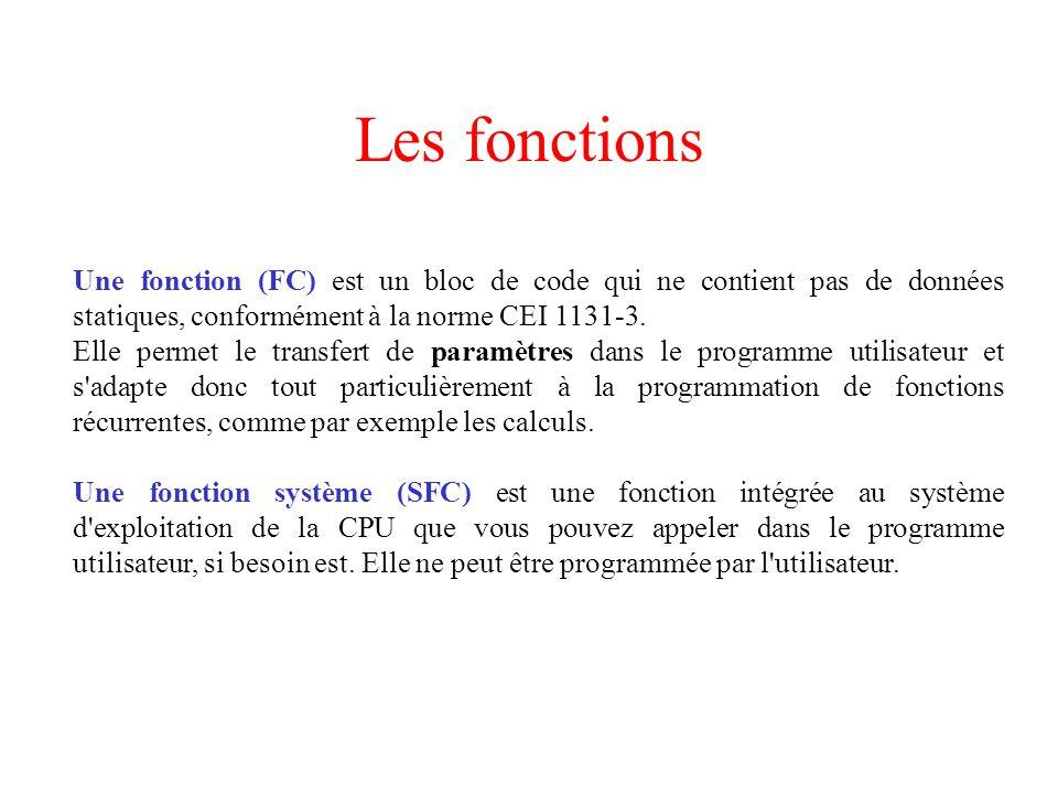 Les fonctions Une fonction (FC) est un bloc de code qui ne contient pas de données statiques, conformément à la norme CEI 1131-3.