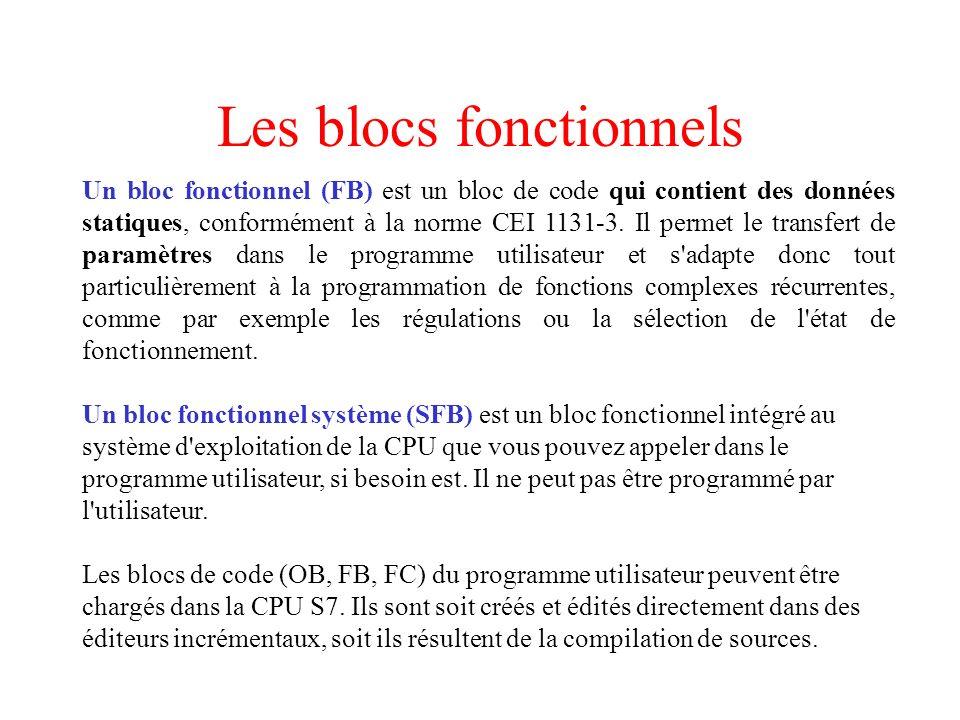 Les blocs fonctionnels