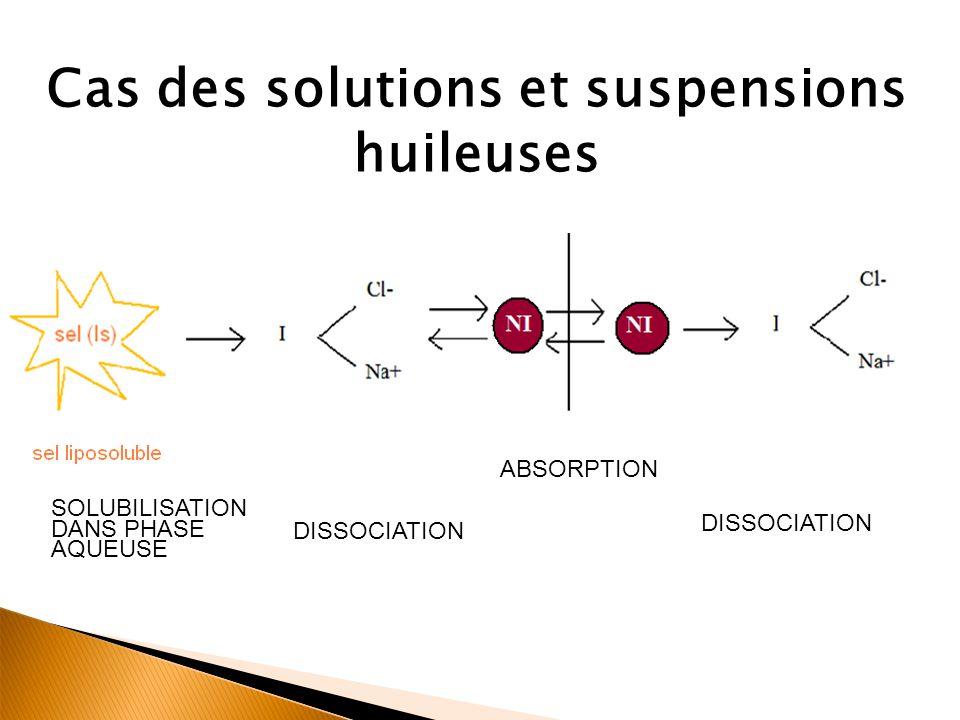 Cas des solutions et suspensions huileuses