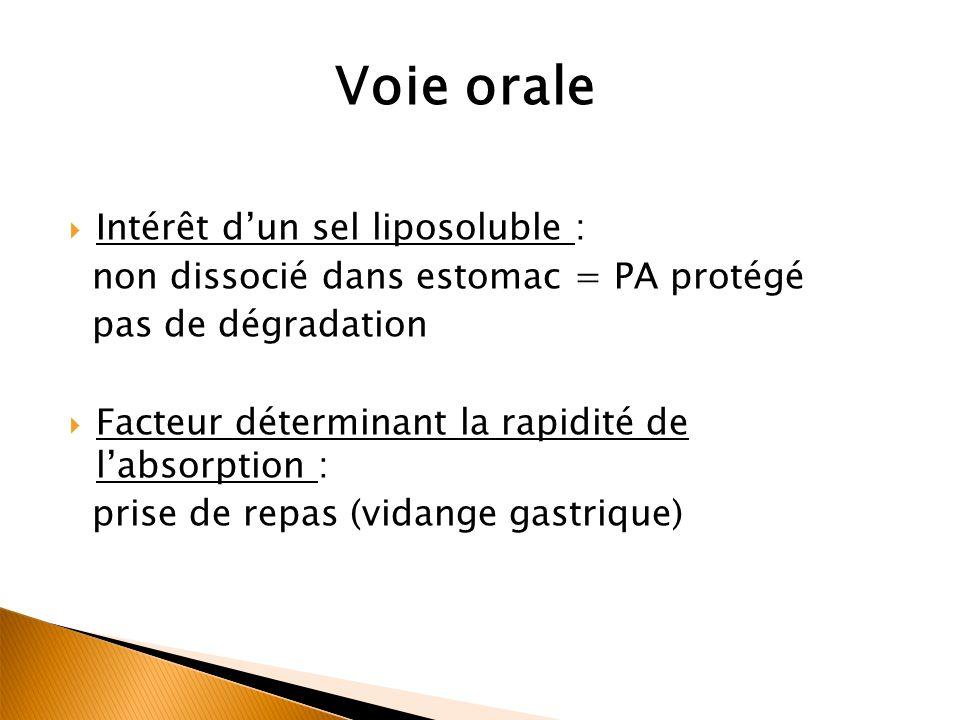 Voie orale Intérêt d'un sel liposoluble :