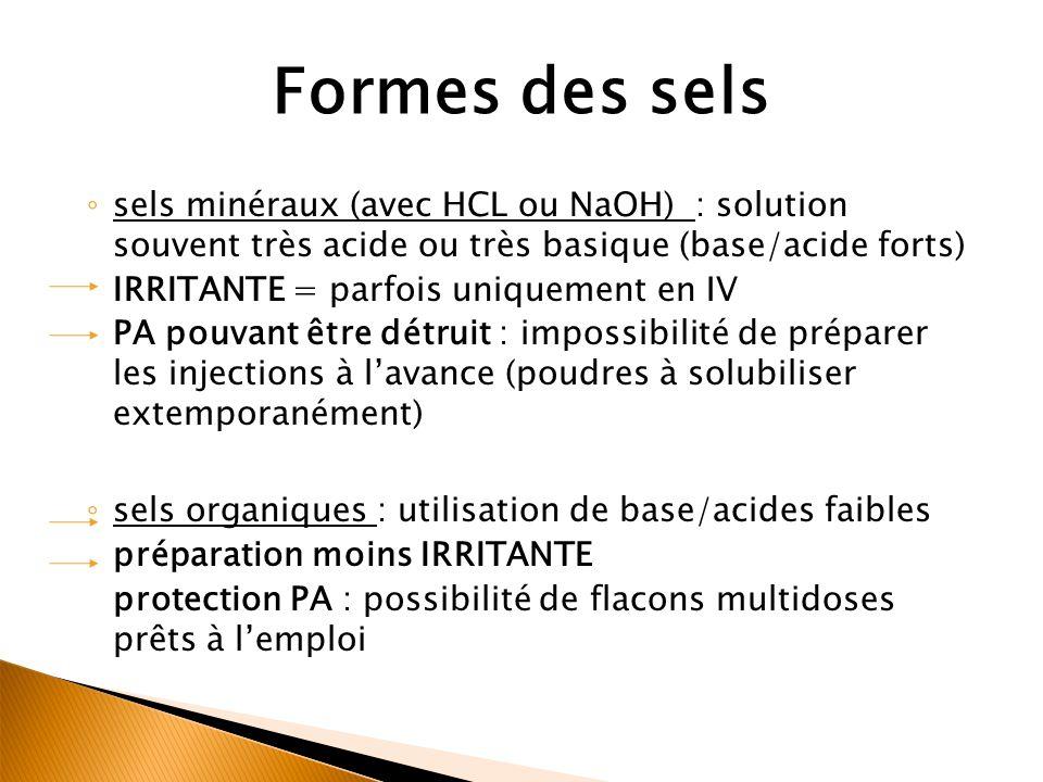 Formes des sels sels minéraux (avec HCL ou NaOH) : solution souvent très acide ou très basique (base/acide forts)