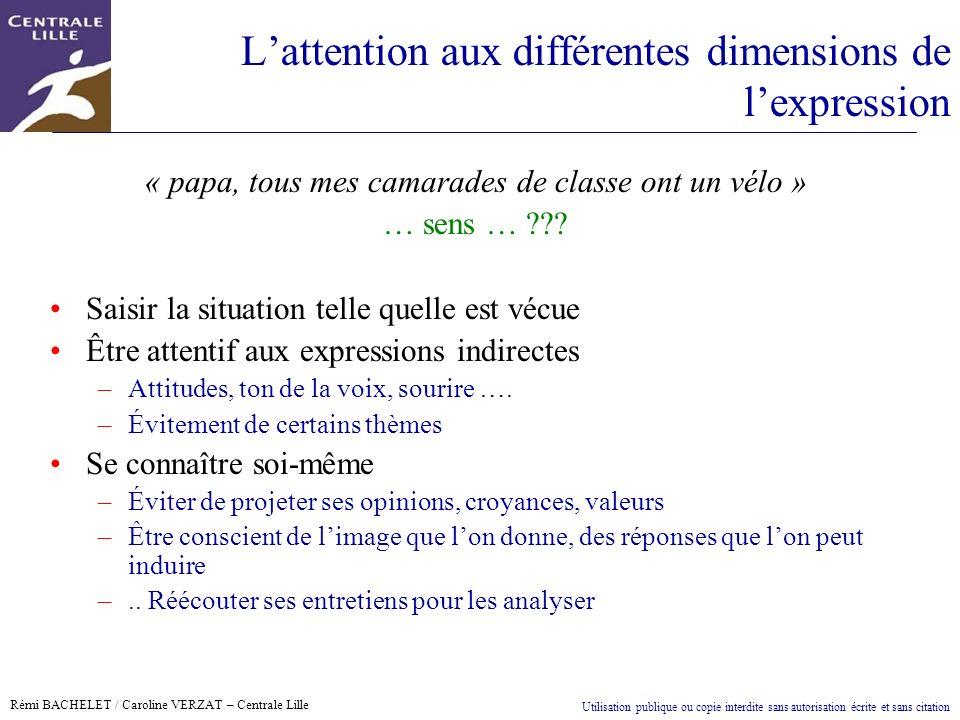 L'attention aux différentes dimensions de l'expression