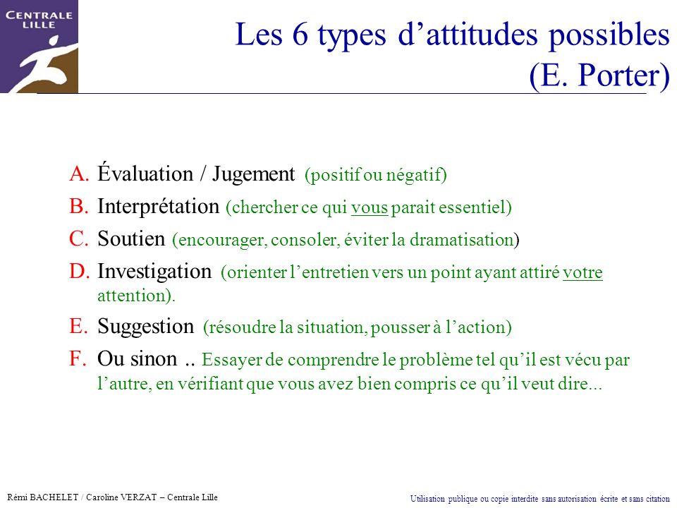 Les 6 types d'attitudes possibles (E. Porter)