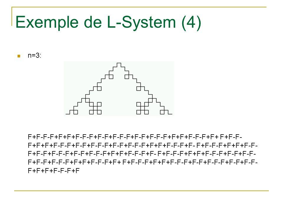 Exemple de L-System (4) n=3: