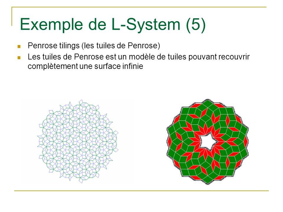 Exemple de L-System (5) Penrose tilings (les tuiles de Penrose)