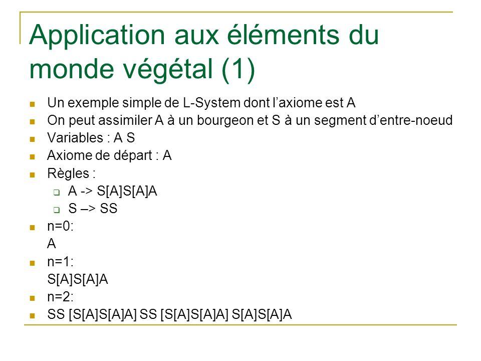 Application aux éléments du monde végétal (1)