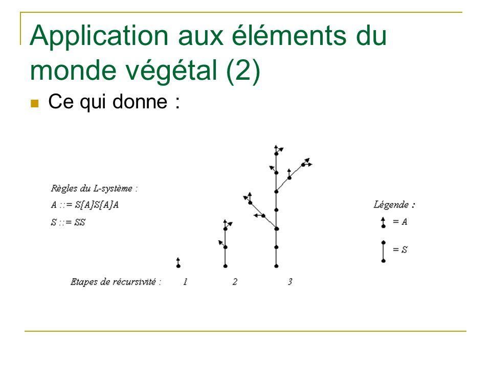 Application aux éléments du monde végétal (2)