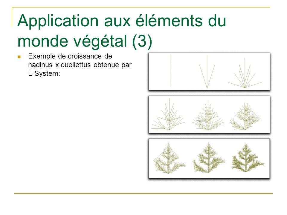 Application aux éléments du monde végétal (3)