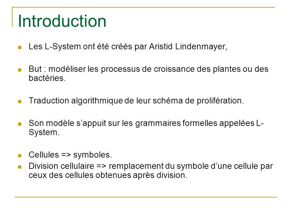 Introduction Les L-System ont été créés par Aristid Lindenmayer,