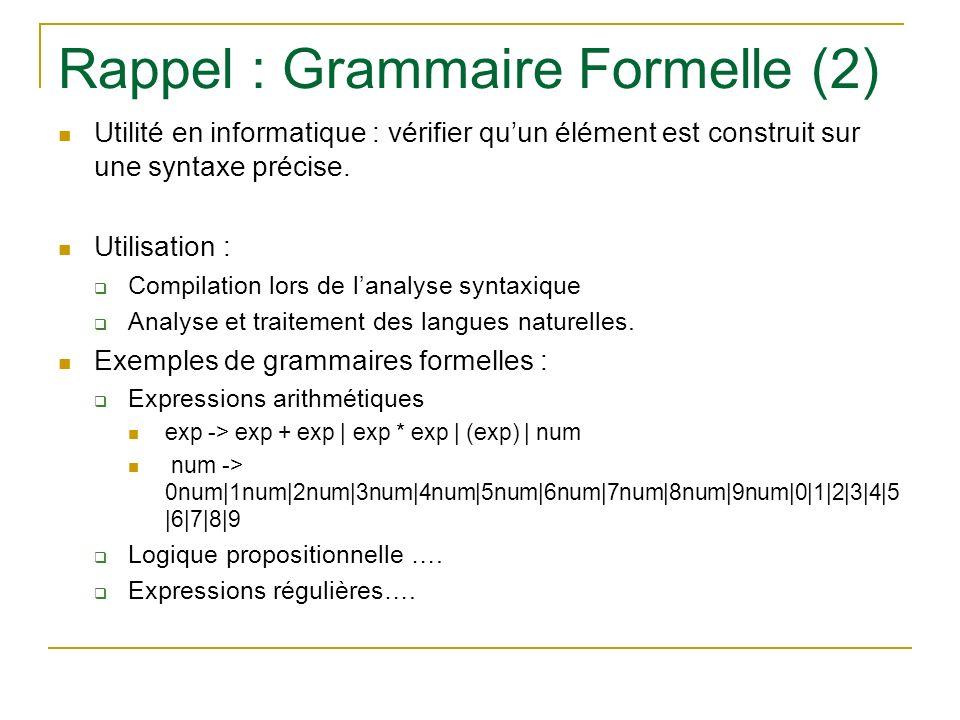 Rappel : Grammaire Formelle (2)