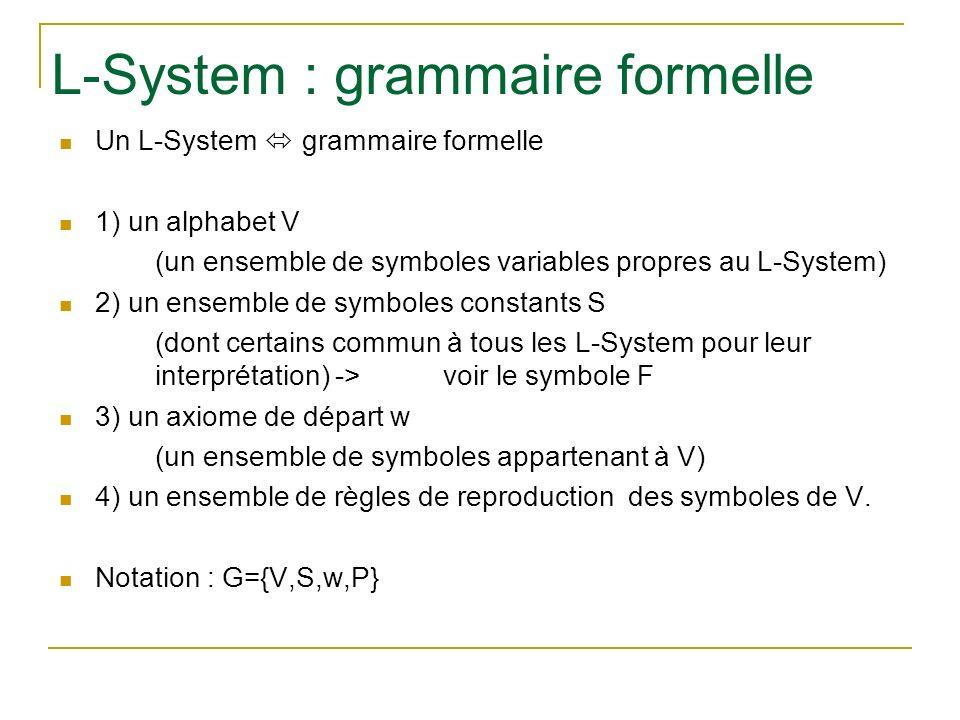 L-System : grammaire formelle