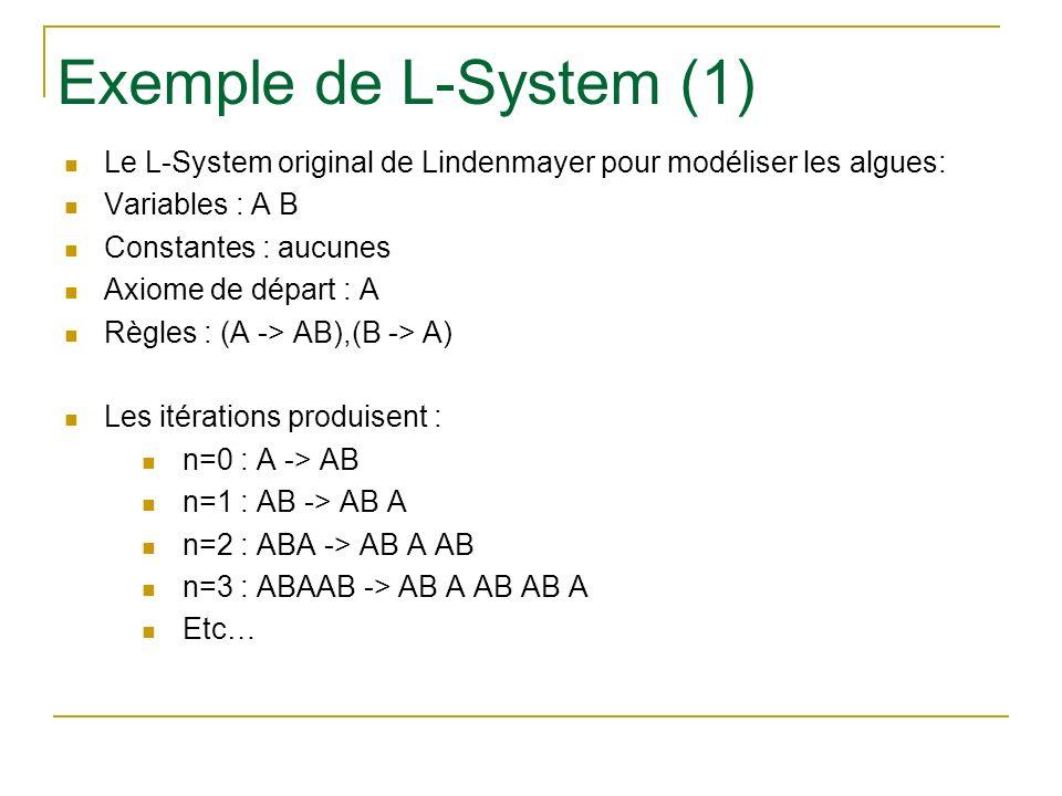 Exemple de L-System (1) Le L-System original de Lindenmayer pour modéliser les algues: Variables : A B.