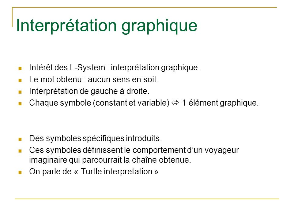 Interprétation graphique