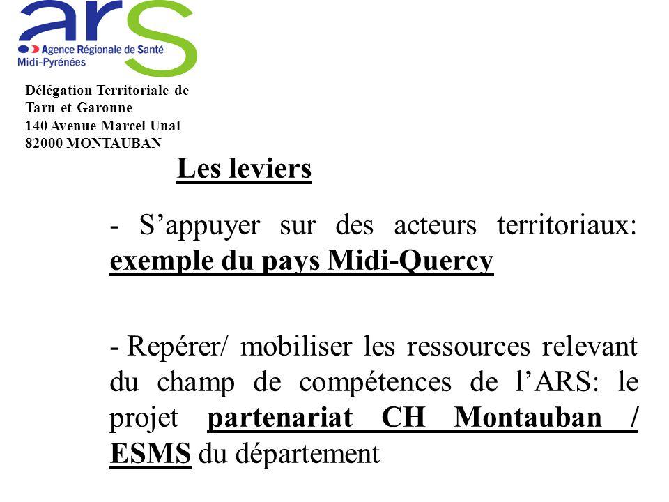 - S'appuyer sur des acteurs territoriaux: exemple du pays Midi-Quercy