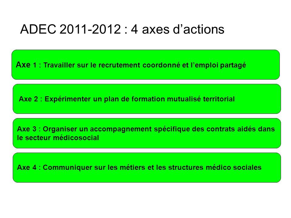 ADEC 2011-2012 : 4 axes d'actions Axe 1 : Travailler sur le recrutement coordonné et l'emploi partagé.