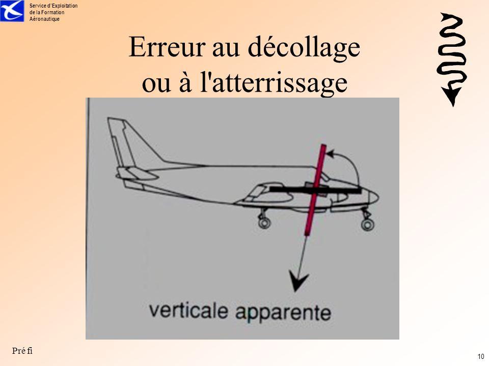Erreur au décollage ou à l atterrissage