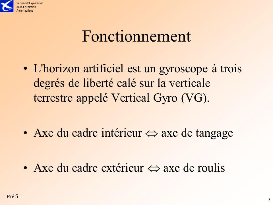 Fonctionnement L horizon artificiel est un gyroscope à trois degrés de liberté calé sur la verticale terrestre appelé Vertical Gyro (VG).