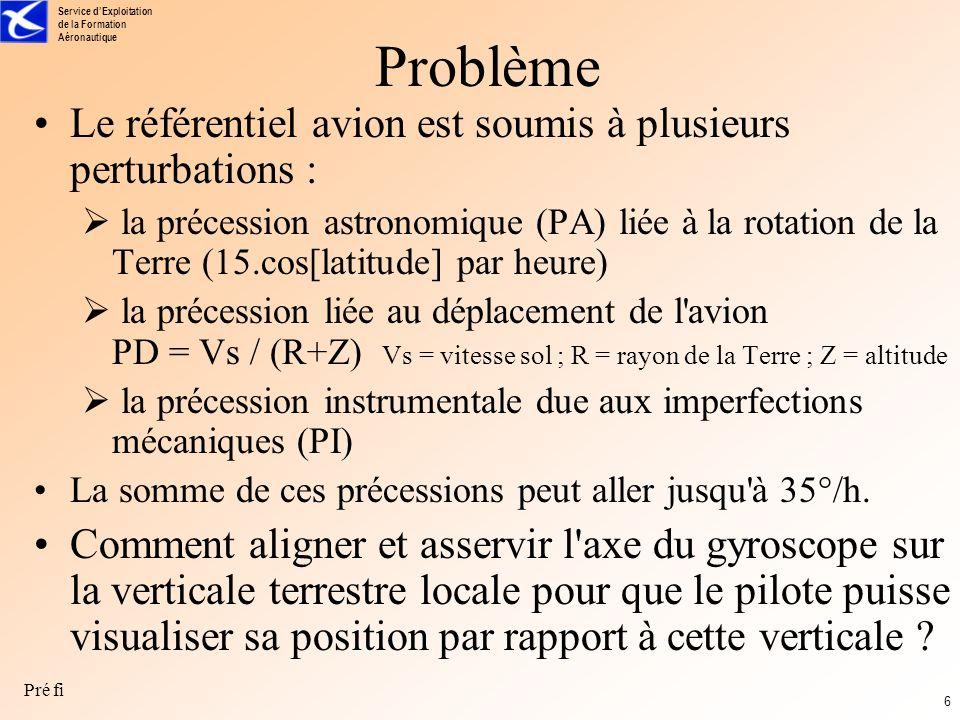 Problème Le référentiel avion est soumis à plusieurs perturbations :