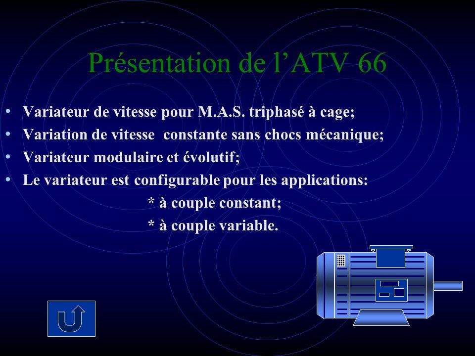 Présentation de l'ATV 66Variateur de vitesse pour M.A.S. triphasé à cage; Variation de vitesse constante sans chocs mécanique;
