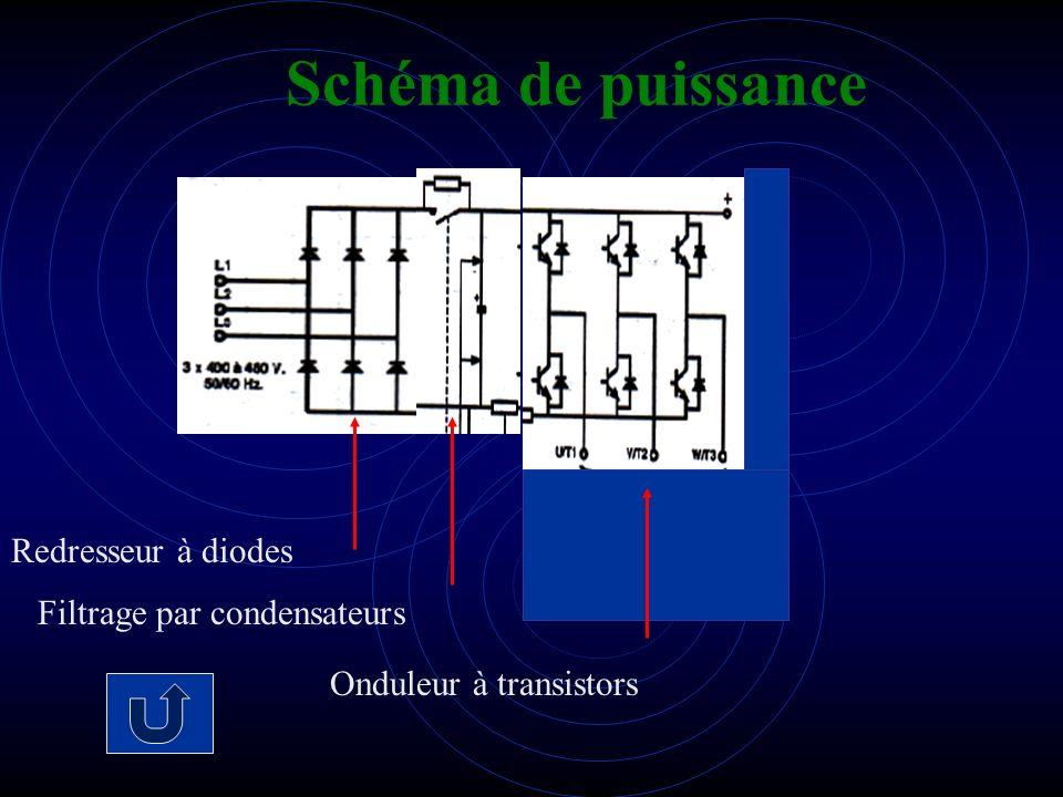 Schéma de puissance Redresseur à diodes Filtrage par condensateurs